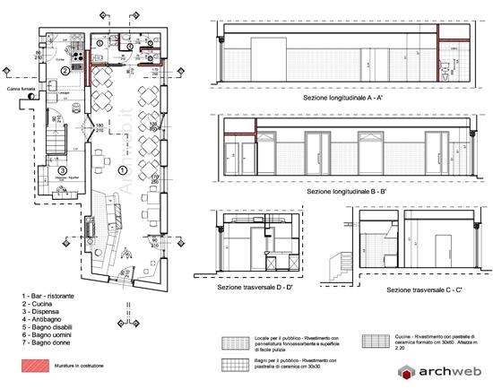 Progetto Spazio Cucina Da Ristorante ~ la scelta giusta è variata ...
