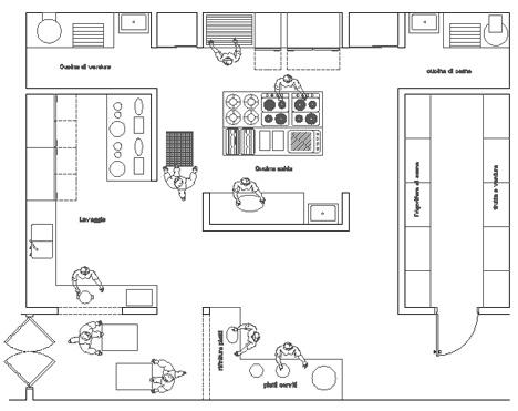 Cucina industriale dwg restaurant kitchen - Dimensioni minime cucina ...
