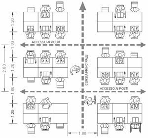 Biblioteche spazi dimensioni e arredi for Arredi per autocad