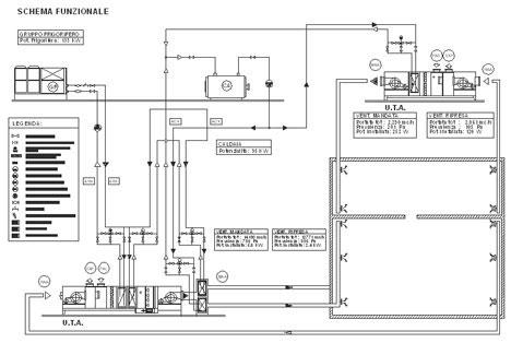 Schema impianto condizionatore casa fare di una mosca for Impianto climatizzazione