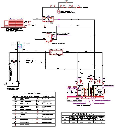 Aria condizionata dwg barriera d 39 aria for Impianto climatizzazione