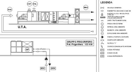 Aria condizionata dwg barriera d 39 aria for Condizionatore doppio split