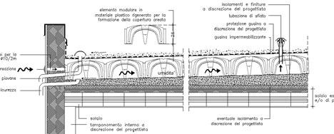 Coperture piane aerate for Copertura piana in legno dwg