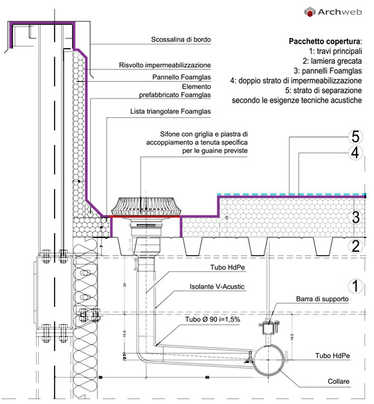 Tetto piano praticabile for Tetto ventilato dwg
