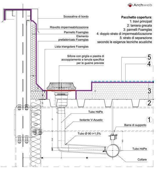 Dettaglio pacchetto copertura piana autocad dwg for Copertura piana in legno dwg