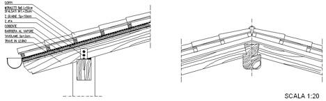 Mobili lavelli tetti inclinato sezione for Montaggio tetto in legno ventilato