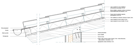 Tetti in legno 2 for Sezione tetto in legno dwg