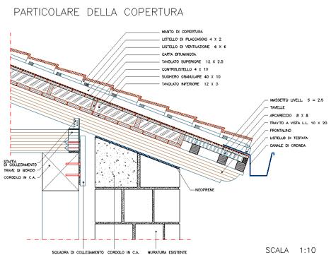 Mobili lavelli tetti inclinato sezione for Tettoia inclinata del tetto