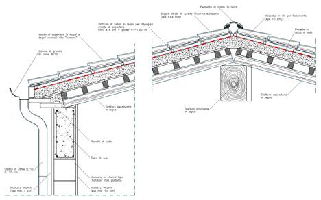 Tetti in legno 2 for Montaggio tetto in legno ventilato