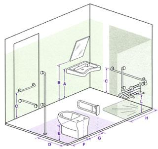 Tabella delle altezze per le disabilit - Altezza minima bagno ...