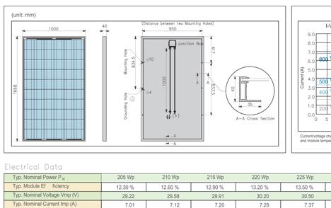 Fotovoltaico dwg impianti fotovoltaici for Schema impianto solare termico dwg