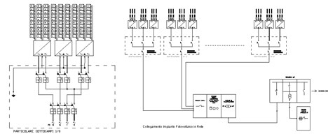 Schema unifilare impianto fotovoltaico 10 kw
