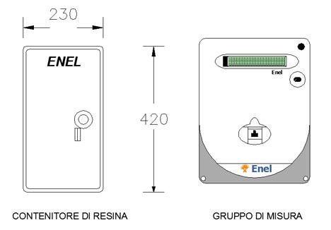 Quadri elettrici quadro enel dwg contatore enel for Dwg simboli elettrici