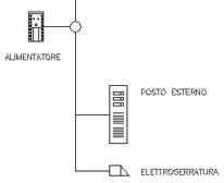 Impianti elettrici progetto impianto elettrico dwg for Schema videocitofono urmet