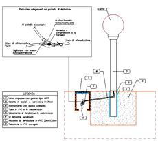 Indicazioni per progetto impianto elettrico for Dwg simboli elettrici