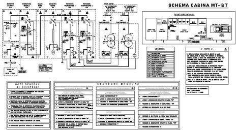Schema topografico impianto elettrico civile