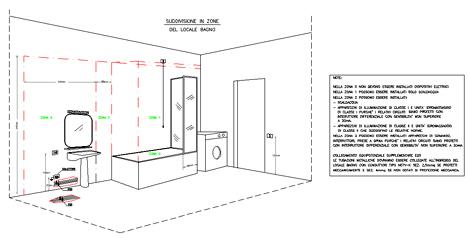 Indicazioni per progetto impianto elettrico - Impianto elettrico in bagno ...