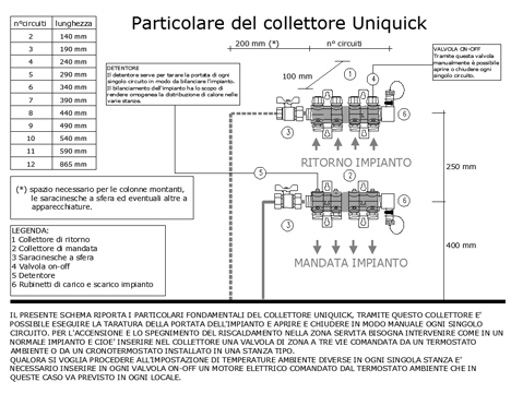 Collettore dwg