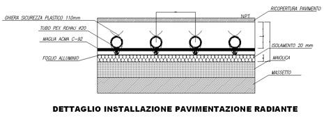 Caldaie usate gas condizionatore manuale istruzioni for Caldaie usate a metano