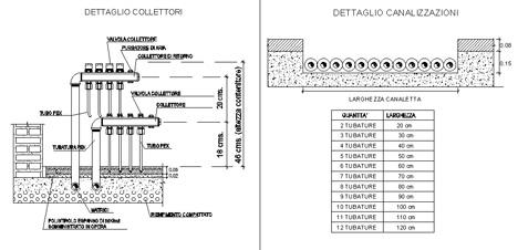 Pannelli radianti a pavimento dwg terminali antivento for Radiatori dwg