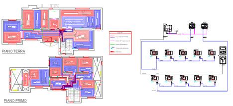 Sistemi radianti dwg pavimentazione pannelli radianti for Disegno impianto riscaldamento a termosifoni