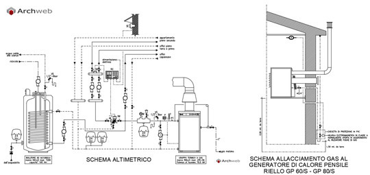 Caldaie termiche 2d caldaia dwg termica dwg for Disegno impianto riscaldamento a termosifoni
