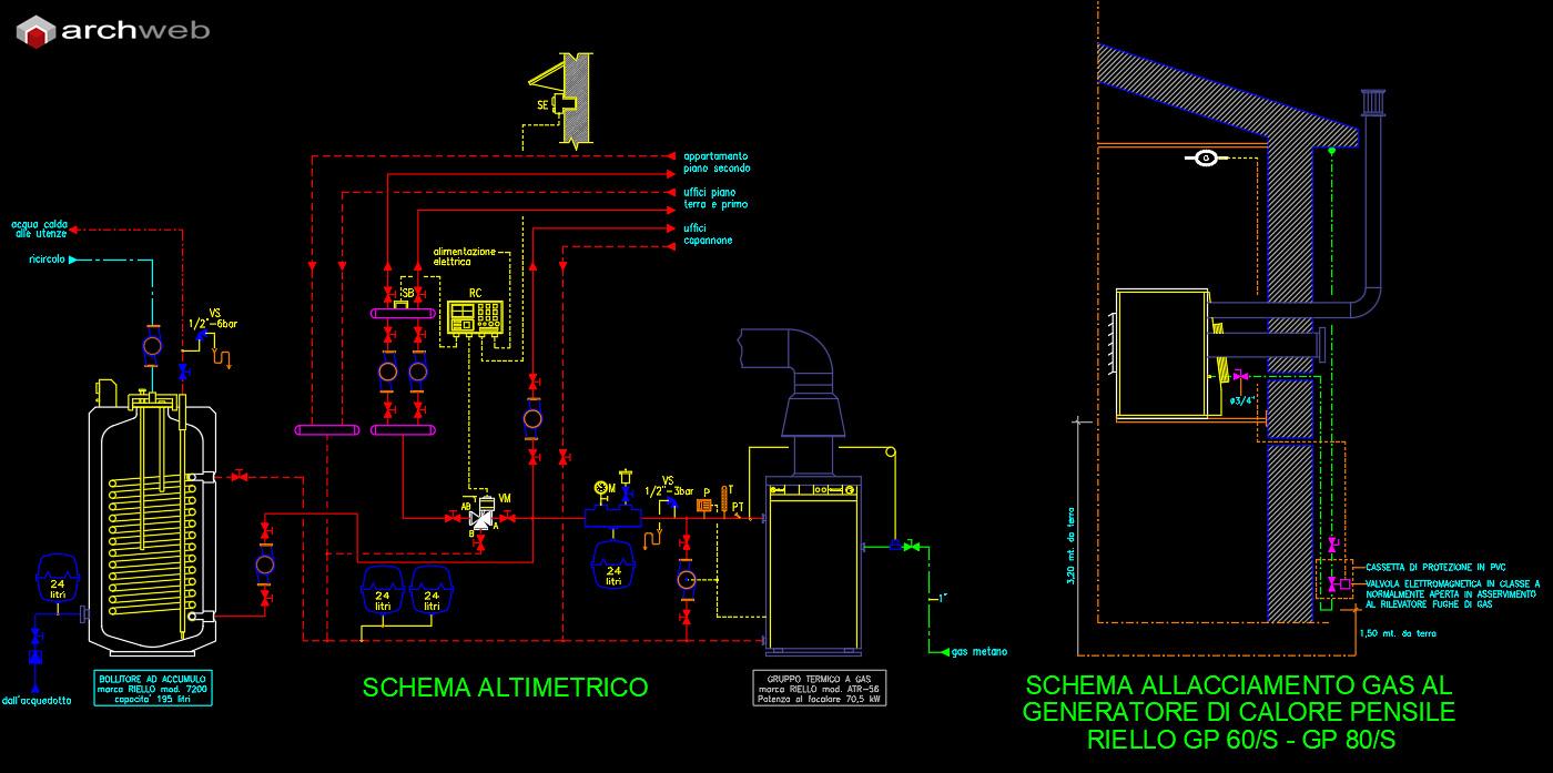 Impianto caldaia a gas for Schema impianto gas dwg
