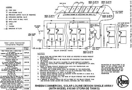 Pannelli solari termici for Schema impianto solare termico dwg