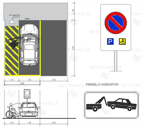 Parcheggi per invalidi diversamente abili for 3 dimensioni del garage di stallo