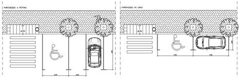 Parcheggi per invalidi diversamente abili for Dimensioni del garage di 2 e mezzo