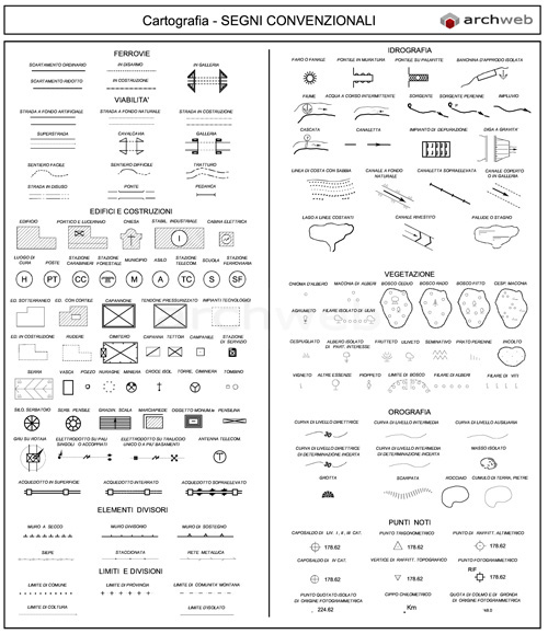 Pin indice dwg simboli idraulica grafici on pinterest for Dwg simboli elettrici