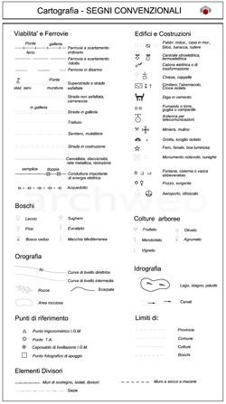 Simboli cartografici dwg simboli territorio for Legenda simboli elettrici