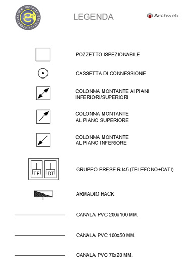 Impianti dati e telefono dwg for Dwg simboli elettrici