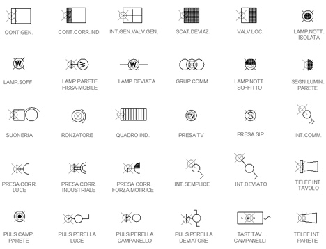 simboli elettrici cei dwg riparazioni appartamento