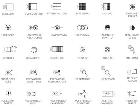 Electric symbols electric cad dwg for Simboli elettrici cei