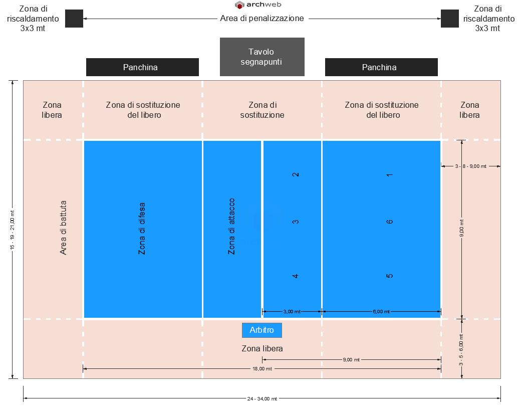 Pallavolo 2d volley dwg - Campi da pallavolo gratis stampabili ...