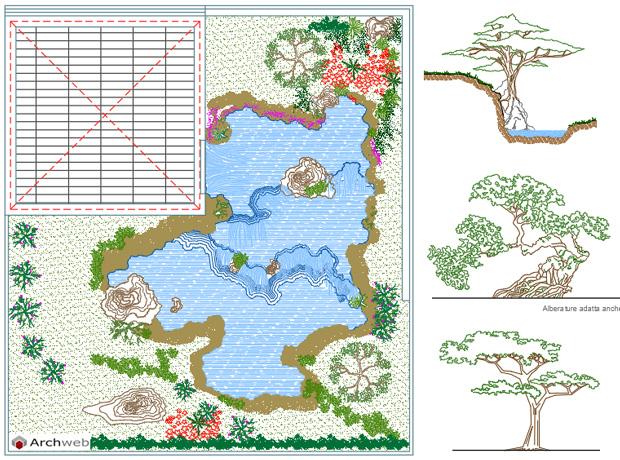 Esempio Archweb.it di Giardino Giapponese , disegno AutoCAD dwg